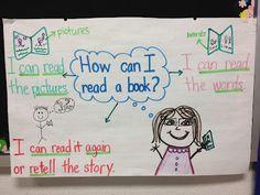 Kindergarten Read to Self & other STUFF!