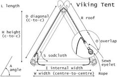 1000 Images About Viking Tent On Pinterest Viking Tent