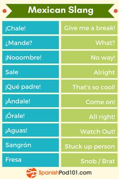 learning spanish Want more Spanish Vocabulary? Try for FREE! Spanish Help, Learn To Speak Spanish, Learn Spanish Online, Spanish Basics, Study Spanish, Spanish Phrases, Spanish Vocabulary, Spanish English, Spanish Words