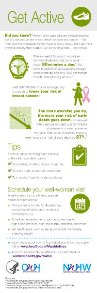 Did you know you can lower your risk of breast cancer by walking briskly for 30 minutes a day? Get active for National Women's Health Week! www.womenshealth.gov/nwhw