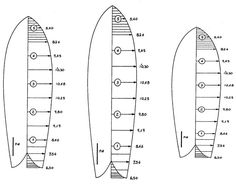 Build A Surfboard 413346072047686178 - Bluegrass Board Building: Re-Sizing a Full-Size Surfboard Template Source by sebastienespagn Fish Surfboard, Surfboard Shapes, Wooden Surfboard, Longboard Design, Fish Template, Shape Templates, Surf Design, Balance Board, Fish Shapes
