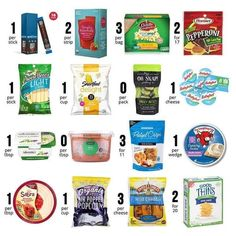 [[WW PRO TIP]] Prepare for a Snack Attack! Yesterdays graphic was such a hit Weight Watcher Shopping List, Weight Watchers Food Points, Weight Watchers Meal Plans, Weigh Watchers, Weight Watchers Frozen Meals, Healthy Kids, Healthy Food, Eating Healthy, Healthy Cooking