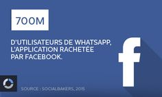 700 Millions : Nombre d'utilisateurs de WhatsApp, l'application rachetée par Facebook. #socialmedia #data