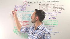 Dry erase paint can make a huge difference for marketing and advertising firms. Learn how: http://think-paint.com/content/16-dry-erase-paint-for-marketing-and-advertising-firms