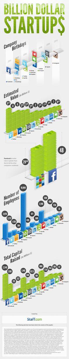 Infographie_Startup_FrenchWeb