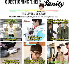 Infinite's level of sanity --> Woohyun = Moderate