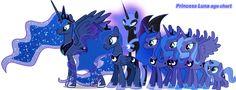 Mlp Luna Different Colors My Little Pony List, My Little Pony Princess, My Little Pony Pictures, My Little Pony Friendship, Princesa Celestia, Celestia And Luna, Cute Kawaii Animals, My Little Pony Characters, Nightmare Moon