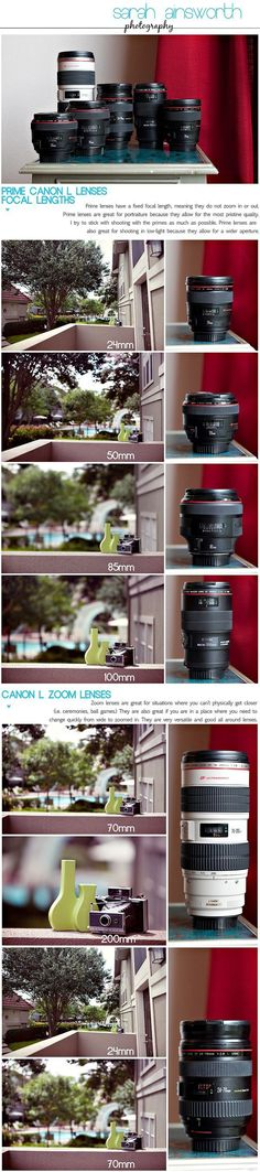 121clicks.com25 Most Useful Photography Cheat Sheets - Part1 - 121Clicks.com