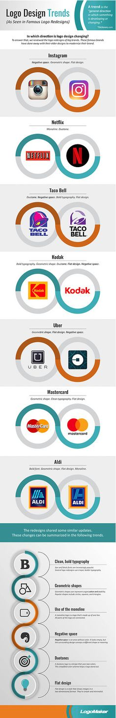 "infographicjournal: "" Logo Design Trends: As Seen in Famous Logo Redesigns Full size infographic - http://infographicjournal.com/logo-design-trends-as-seen-in-famous-logo-redesigns/ "" Find more great infographics on my Pinterest boards."