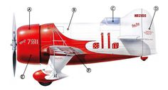 gee bee aircraft | Jimmy Doolittle and the Gee Bee Racer
