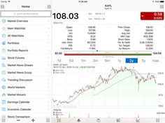 Stock Quotes Google Entrancing Stock Master Stock Quotes Tracking Stocks Market Portfolio For .