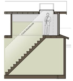 Google Image Result for http://www.buckenmeyerllc.com/wp-content/uploads/2011/07/attic-stair-drawing.jpg