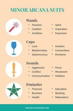 Minor Arcana Suits Tarot | Tarot Suits | Tarot Suits Meaning | Tarot Minor Arcana | Tarot Minor Arcana Meaning | Tarot Learning | Tarot Tips #tarot #soultruthgateway