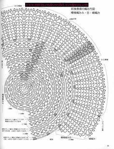 Chalecos circulares | Mi Rincon de Crochet | Página 5