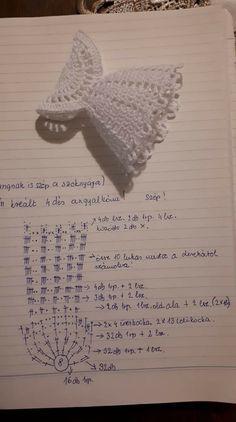 Crochet Ornament Patterns, Crochet Snowflake Pattern, Christmas Crochet Patterns, Crochet Snowflakes, Crochet Doilies, Crochet Flowers, Crochet Christmas Wreath, Crochet Christmas Decorations, Christmas Ornament Crafts