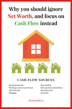 I've given up on using interest rates to dictate which loans to pay back first. I use cash flow index instead. Read on and learn! Investing Money, Real Estate Investing, Cold Hard Cash, Real Estate Rentals, Managing Money, Part Time Jobs, Get Out Of Debt, Early Retirement, Frugal Tips