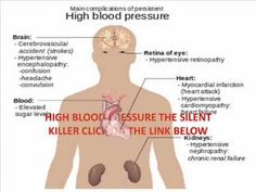 THE DANGERS OF HIGH BLOOD PRESSURE CURE IT NOW FAST
