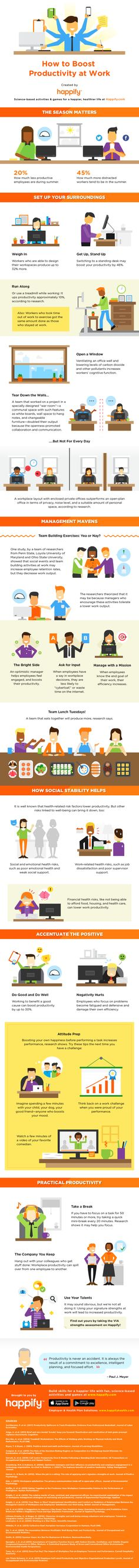 INFOGRAPHIC: 16 Secrets to Greater Productivity - Happify Daily