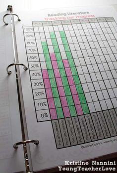 Math and English Language Arts Student Data Tracking Binders and a Freebie Student Data Notebooks, Student Data Tracking, Student Teaching Binder, Student Data Walls, Student Goals, A Student, Teaching Math, Student Data Forms, Teaching Ideas