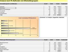 "Excel-Tool aus ""Ratgeber zur Personalentwicklung"" Coaching, Workshop, Grid, Mathematical Analysis, First Aid, Projects, Training, Atelier, Work Shop Garage"