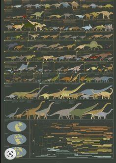 New Jurassic World, Jurassic World Dinosaurs, Dinosaur Posters, Dinosaur Art, Dinosaur Illustration, Creature Drawings, Extinct Animals, Creature Concept Art, Prehistoric Creatures