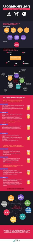 EPS Programmes 2016 - Pikto | Piktochart Infographic Editor