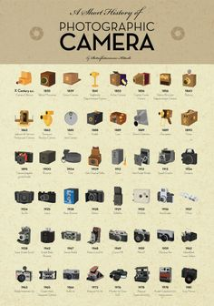 Pre-Digital Photography Infographic: The Evolution of the Camera Dslr Photography Tips, Photography Lessons, Digital Photography, History Of Photography Timeline, Outdoor Photography, Vintage Photography, Camera Obscura, Old Cameras, Vintage Cameras