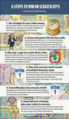 11 Best Lottery Exposed: GAMBLING WINNERS, How to Calculate Lotto