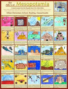 The ABC's of Mesopotamia cool idea for any subject have kids create abc images  of what they learned.