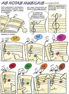 notas Teaching Music, Teaching Kids, Music Worksheets, Music Score, Learning Styles, Music Classroom, Music Theory, Music Lessons, Piano Music