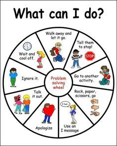 acronym for behavior problem solving strategies elementary students - Google Search