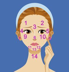 What is Your Acne Telling You? Okay, your face can tell you which side you're ovulating on? That is pretty cool.