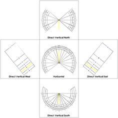 Figure 1: Cube Sundial