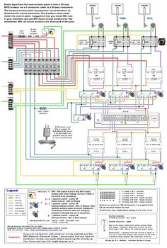 three phase electrical wiring installation in home newmar ford 460 wiring-diagram