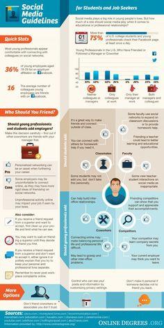 [Infographie] Le guide des réseaux sociaux pour les étudiants et les demandeurs d'emploi