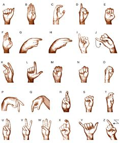 SASL-Fingerspelled-Alphabet - South African Sign Language - Wikipedia, the free encyclopedia Deaf Language, Sign Language Phrases, Sign Language Alphabet, Learn Sign Language, American Sign Language, Sign Language Tattoo, Language Lessons, Libra, Harmony Day