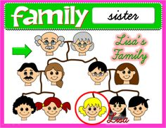 FAMILY PPT GAME - LEARNING SPOT