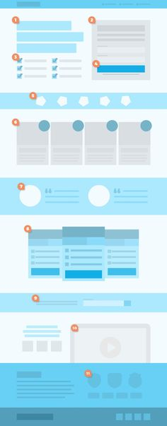 10 Design Elements Every Landing Page Needs. There are certain best practices that have been shown to increase conversion rates on landing pages and leveraging these to your advantage is a great way to hedge your bets and boost your landing pages conversions.