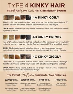 This would be good to know should I decide to go back to my naturally springy/coily hair! Thanks Naturallycurly.com for this great guide.