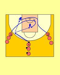 Types Of Play, Basketball Plays, Train, Life, Basketball Workouts, Change Of Address, Free Throw, Workout Exercises, Sports