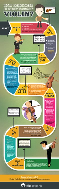 How Long Does It Take To Learn Violin? [Infographic]