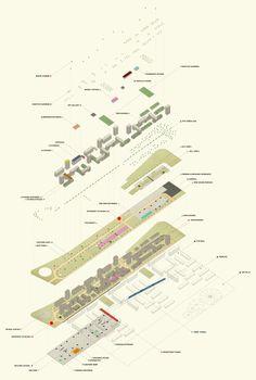 Urbanism concept / Open competiion /