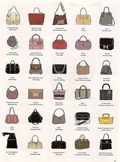 50 Signature Handbags: Jameson Simpson for the Los Angeles Times Magazine Fashion Terminology, Fashion Terms, Fashion Mode, Fashion 101, Fashion History, Fashion Bags, Womens Fashion, Fashion Handbags, Fashion Accessories