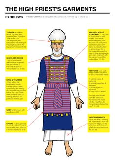 The garments of the high priest as described in the Hebrew Bible, Exodus: Chapter 28