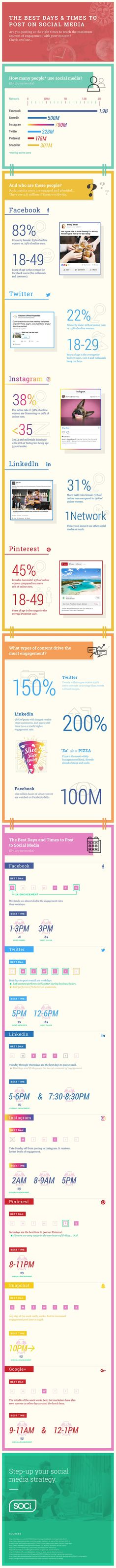 Educational infographic & Data Infographic : The Best Days and Times to Post on Social Media. Image Description Infographic : The Best Days and Times to Social Media Marketing Business, Internet Marketing, Online Marketing, Digital Marketing, Marketing Ideas, Content Marketing, Best Social Media Sites, Social Networks, Social Media Measurement