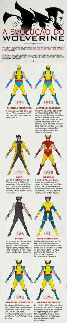 A Evolução Do Wolverine… De 1974 Até Os Dias De Hoje! http://www.ativando.com.br/imagens/a-evolucao-do-wolverine-de-1974-ate-os-dias-de-hoje/
