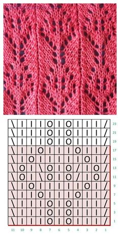 Detail of a perforated knitting pattern for summer scarves and vests & Lace Knitting Stitches, Lace Knitting Patterns, Knitting Charts, Lace Patterns, Loom Knitting, Vogue Knitting, Stitch Patterns, Crochet Edging Tutorial, Diy Tutorial