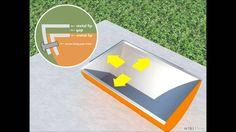 Como hacer un horno solar, tres metodos. Video 2 de 3