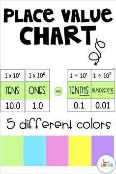 These decimal posters are the perfect way to display place value in your elementary classroom! They can serve as a place value anchor chart that students can use throughout the year. I placed mine above my bulletin board. I Love Math, Fun Math, Teaching Numbers, Student Teaching, Powers Of 10, Place Value Chart, 5th Grade Teachers, Fifth Grade Math, Beginning Of The School Year