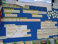 Focus on Reading Board